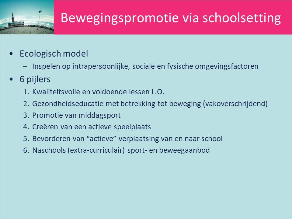 Bewegingspromotie via schoolsetting