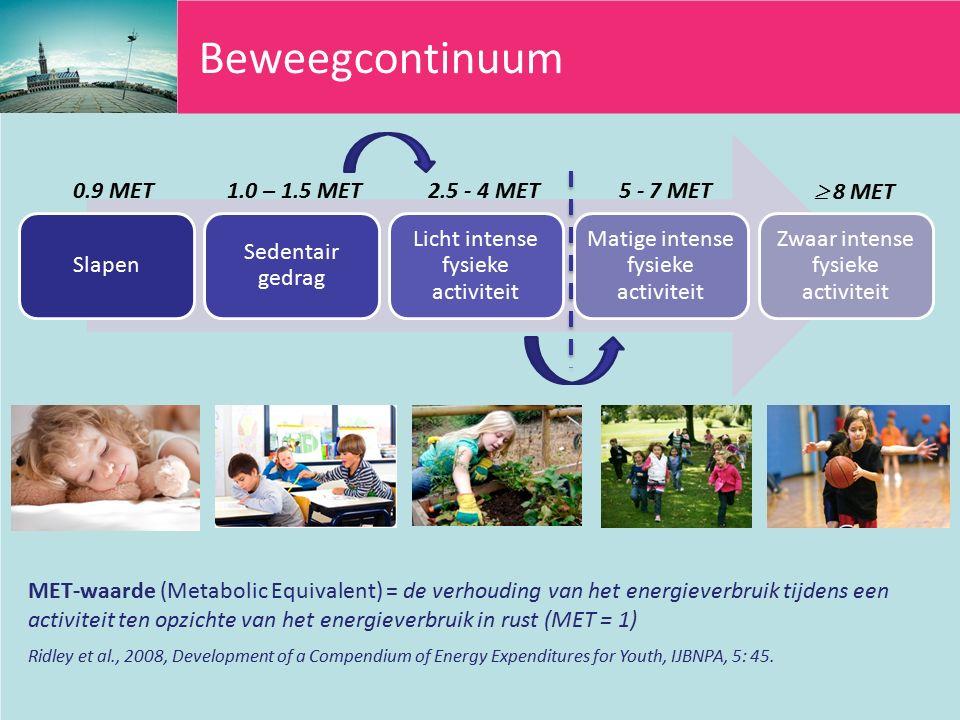Beweegcontinuum 0.9 MET 1.0 – 1.5 MET 2.5 - 4 MET 5 - 7 MET  8 MET