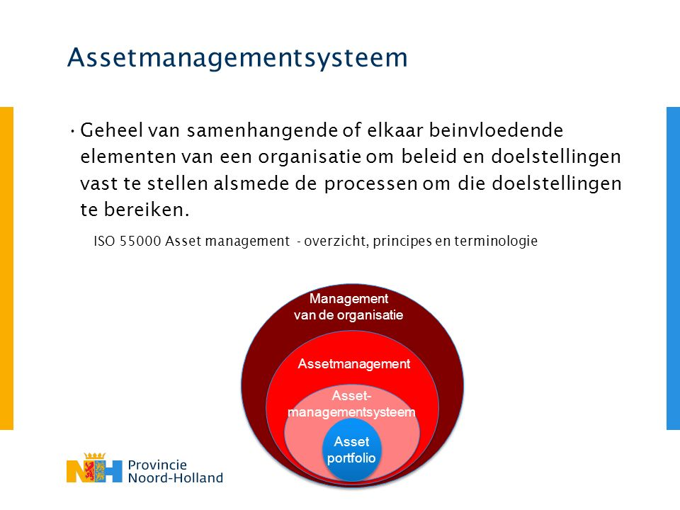 Assetmanagementsysteem