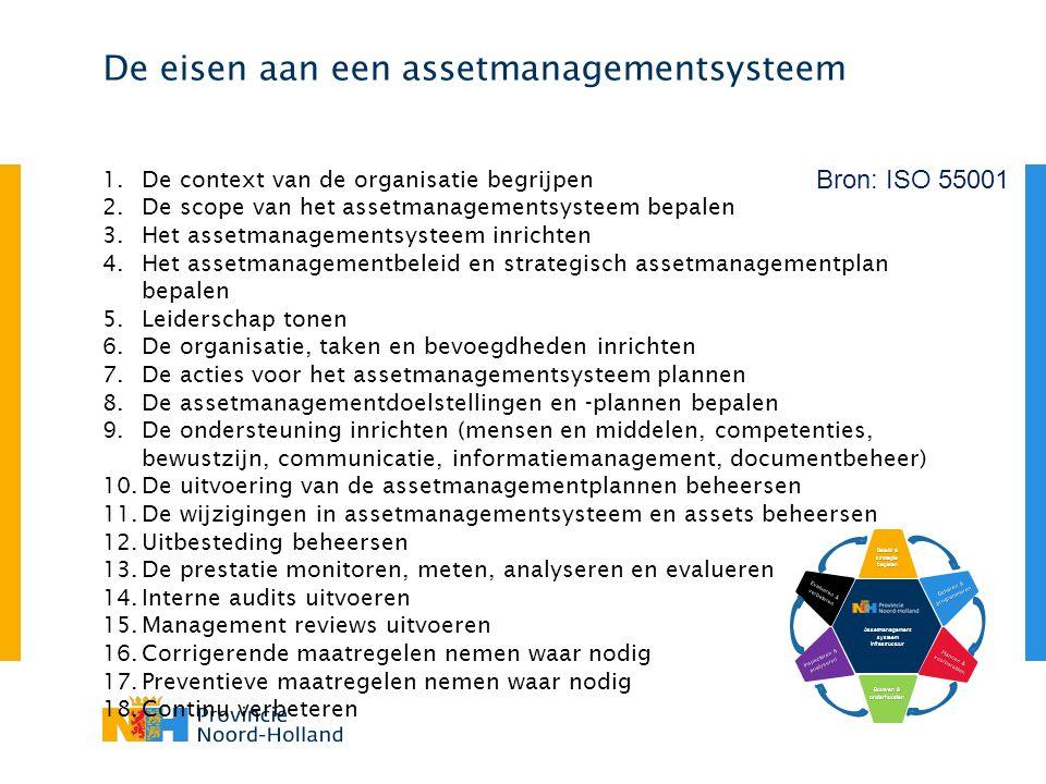 De eisen aan een assetmanagementsysteem