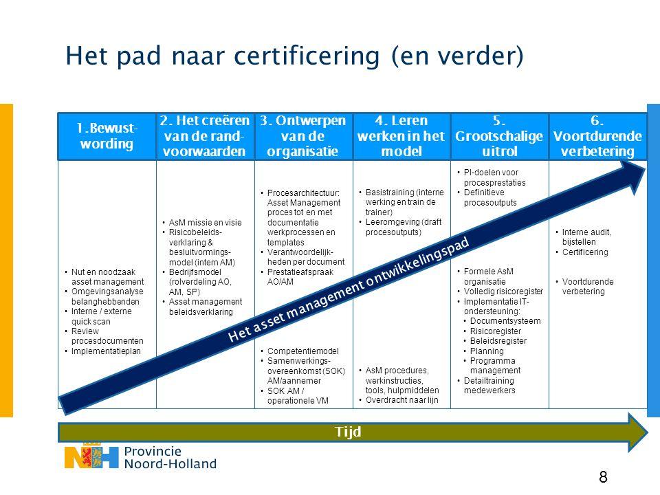 Het pad naar certificering (en verder)