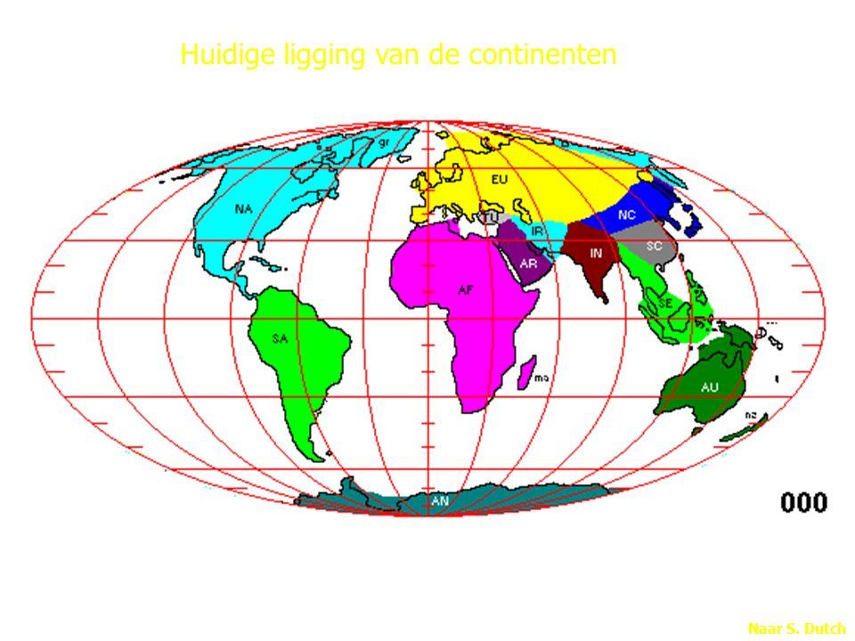 Huidige ligging van de continenten