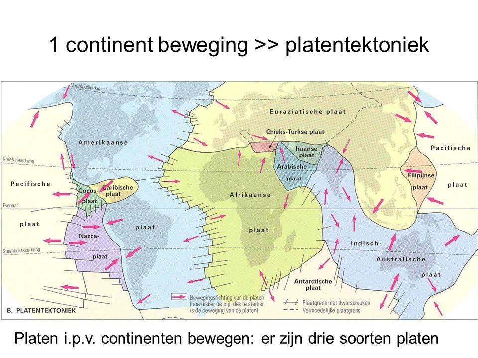 1 continent beweging >> platentektoniek