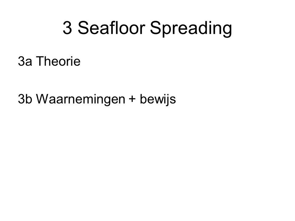 3 Seafloor Spreading 3a Theorie 3b Waarnemingen + bewijs