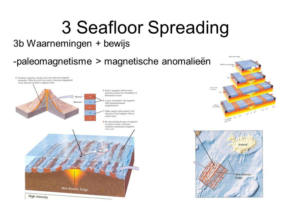3 Seafloor Spreading 3b Waarnemingen + bewijs