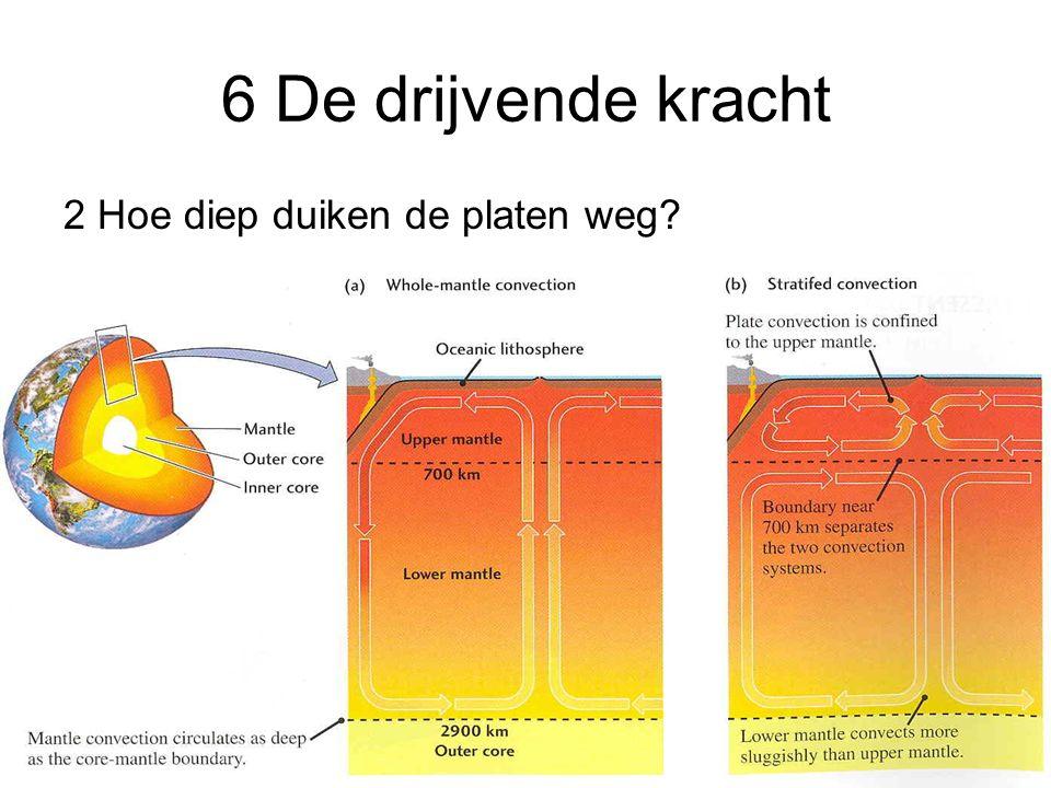 6 De drijvende kracht 2 Hoe diep duiken de platen weg
