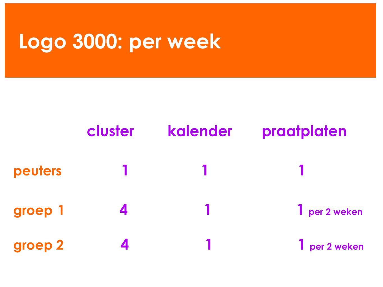 Logo 3000: per week cluster kalender praatplaten peuters 1 1 1