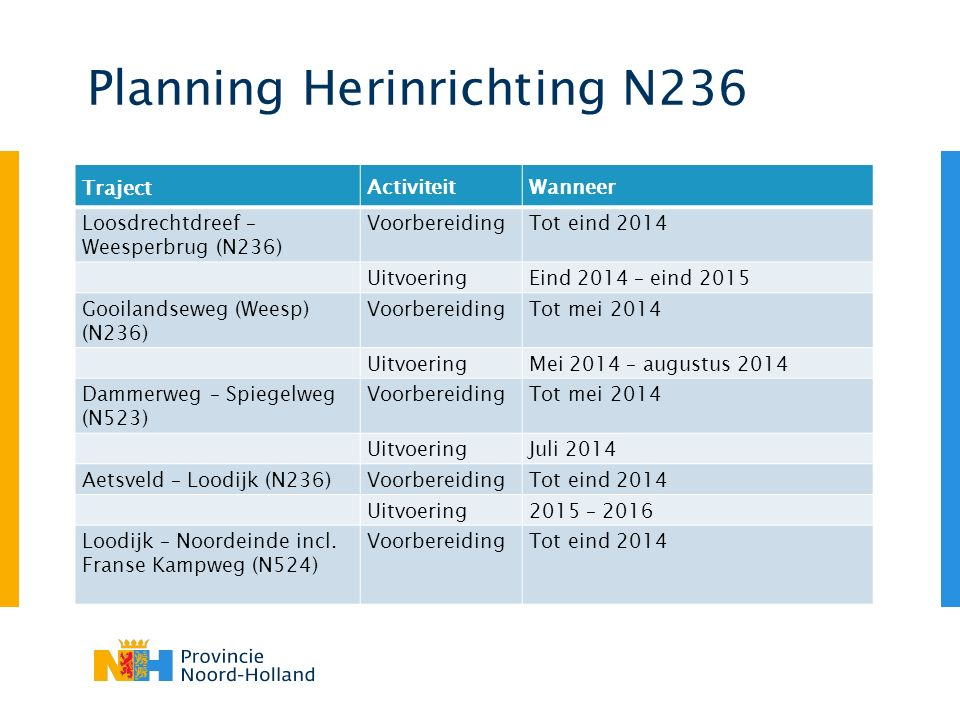 Planning Herinrichting N236