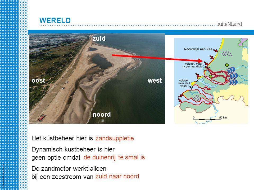 zuid oost. west. noord. Het kustbeheer hier is. zandsuppletie. Dynamisch kustbeheer is hier geen optie omdat.