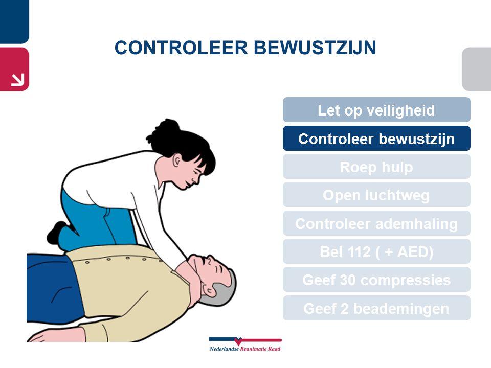 CONTROLEER BEWUSTZIJN Controleer bewustzijn Controleer ademhaling