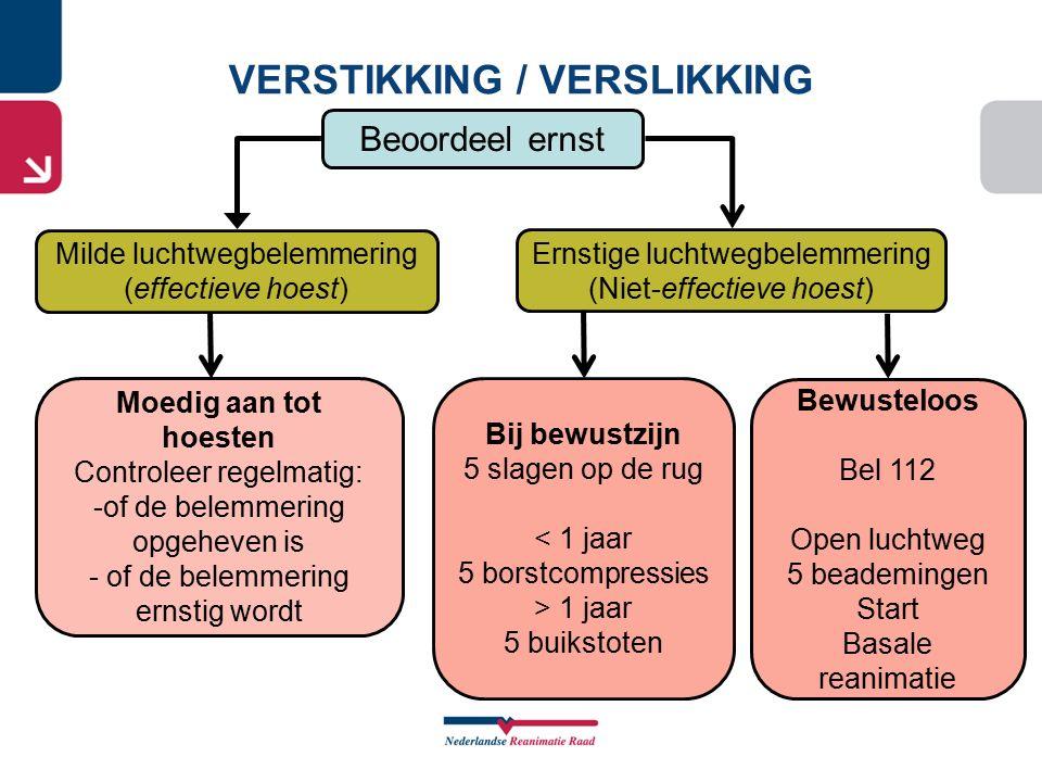 VERSTIKKING / VERSLIKKING