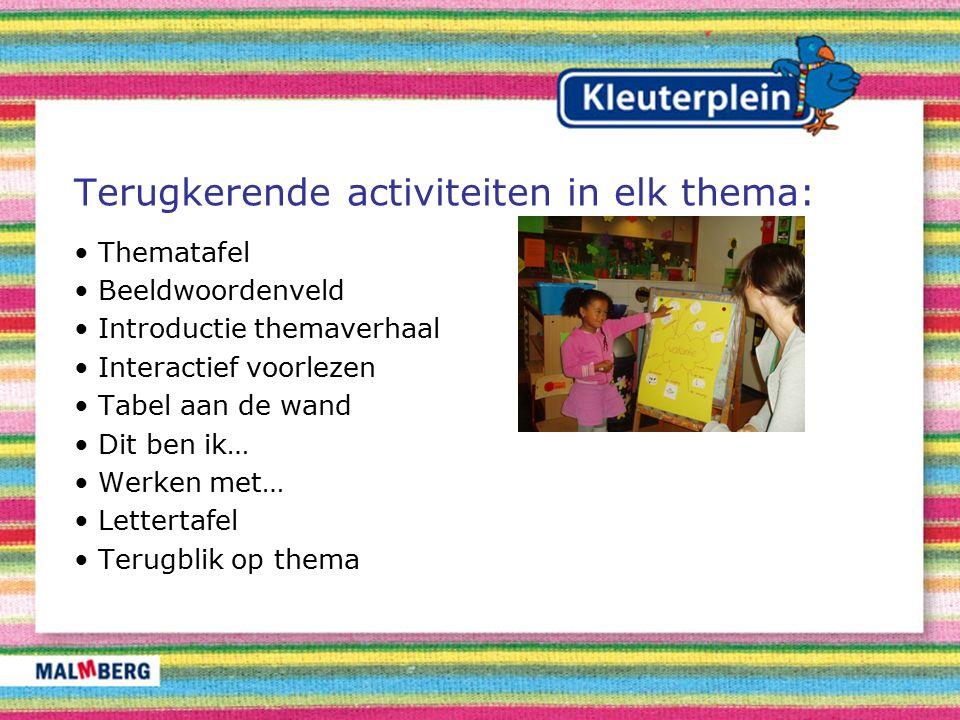 Terugkerende activiteiten in elk thema: