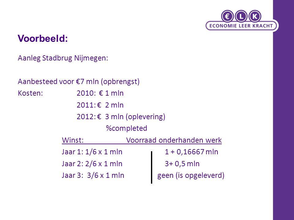 Voorbeeld: Aanleg Stadbrug Nijmegen: