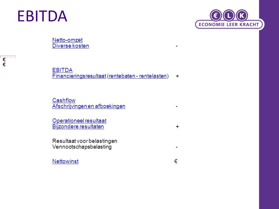 EBITDA Netto-omzet Diverse kosten -