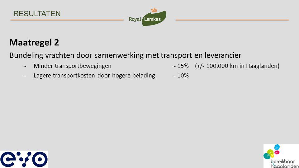 RESULTATEN Maatregel 2. Bundeling vrachten door samenwerking met transport en leverancier.