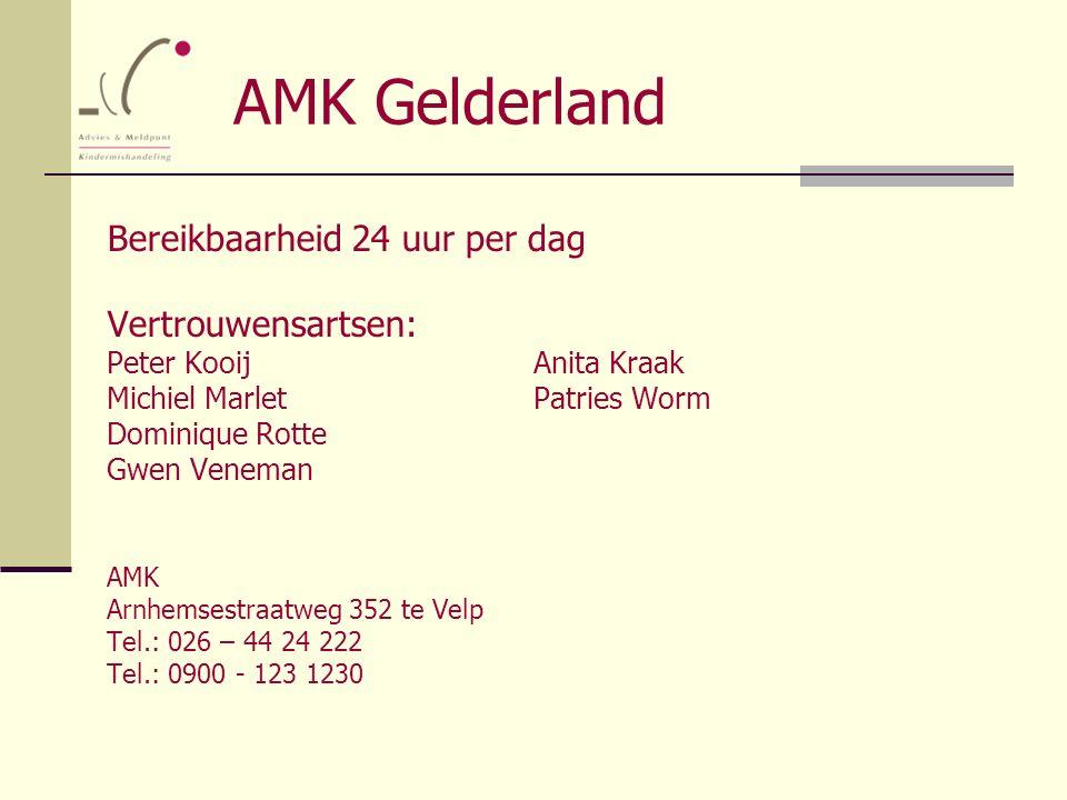 AMK Gelderland Bereikbaarheid 24 uur per dag Vertrouwensartsen: