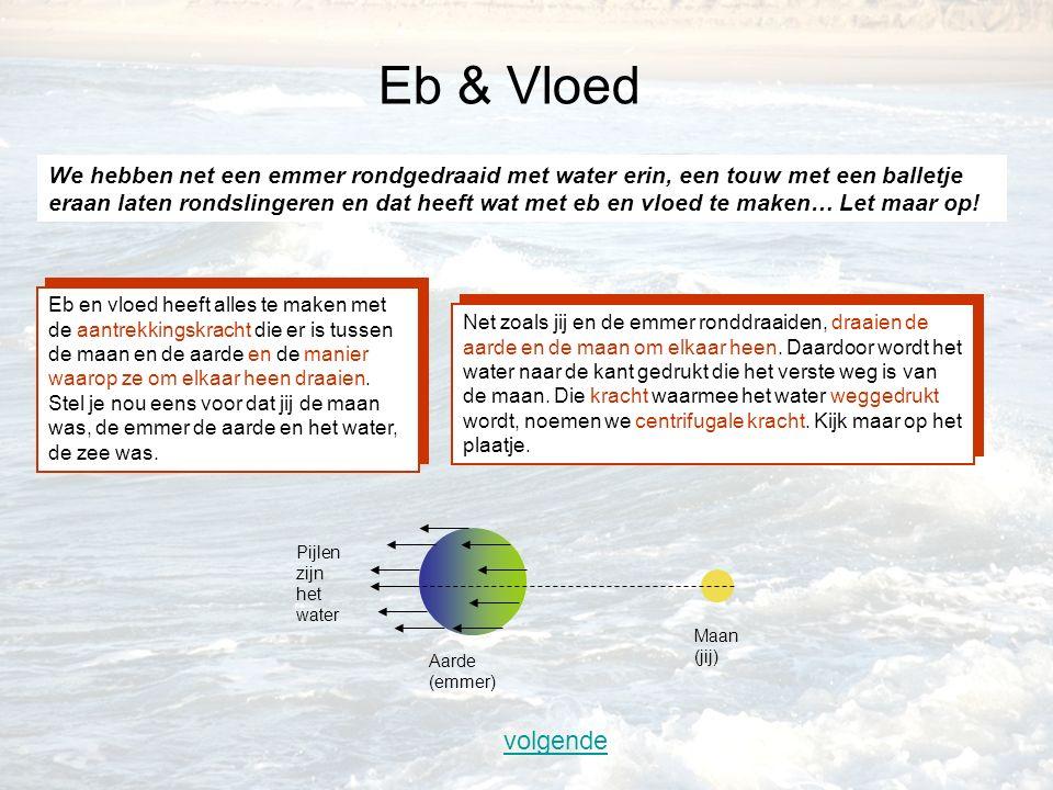 Eb & Vloed