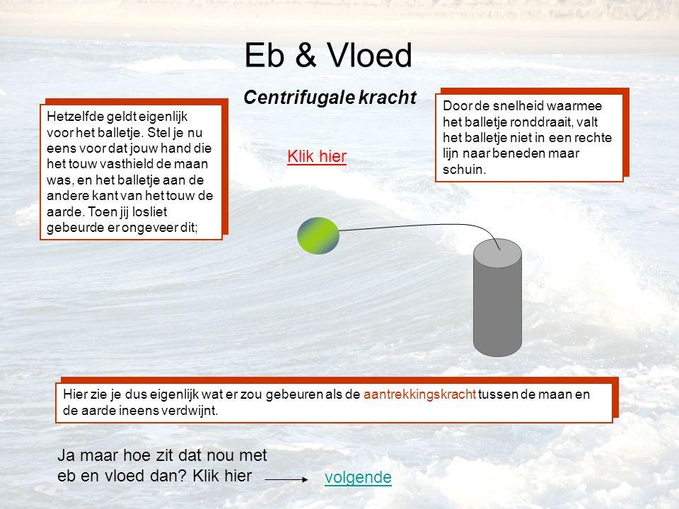 Eb & Vloed Centrifugale kracht Klik hier