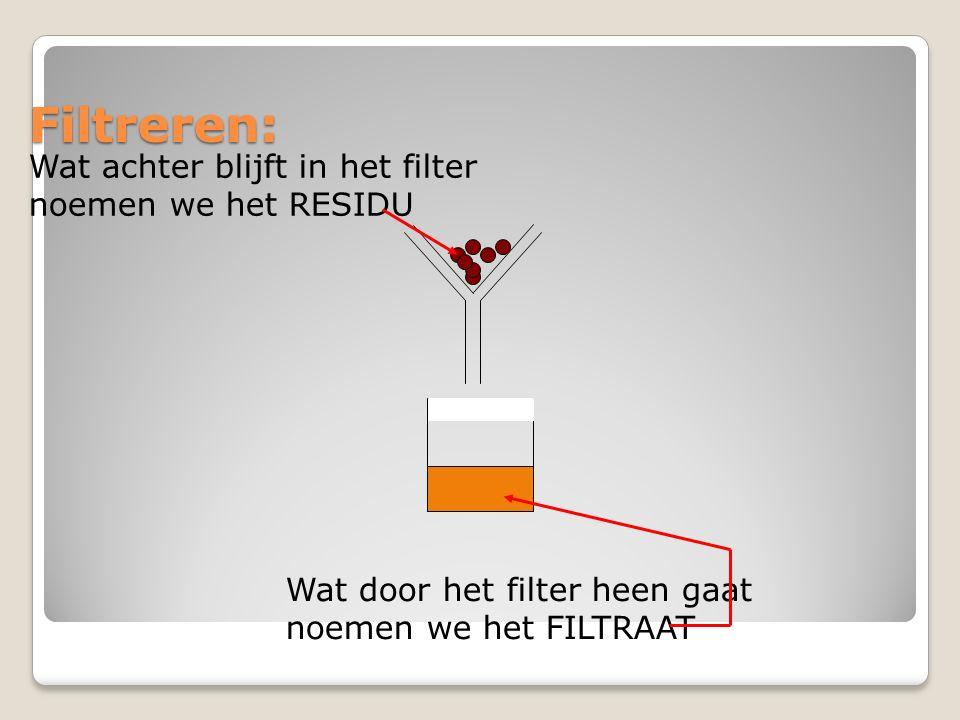 Filtreren: Wat achter blijft in het filter noemen we het RESIDU
