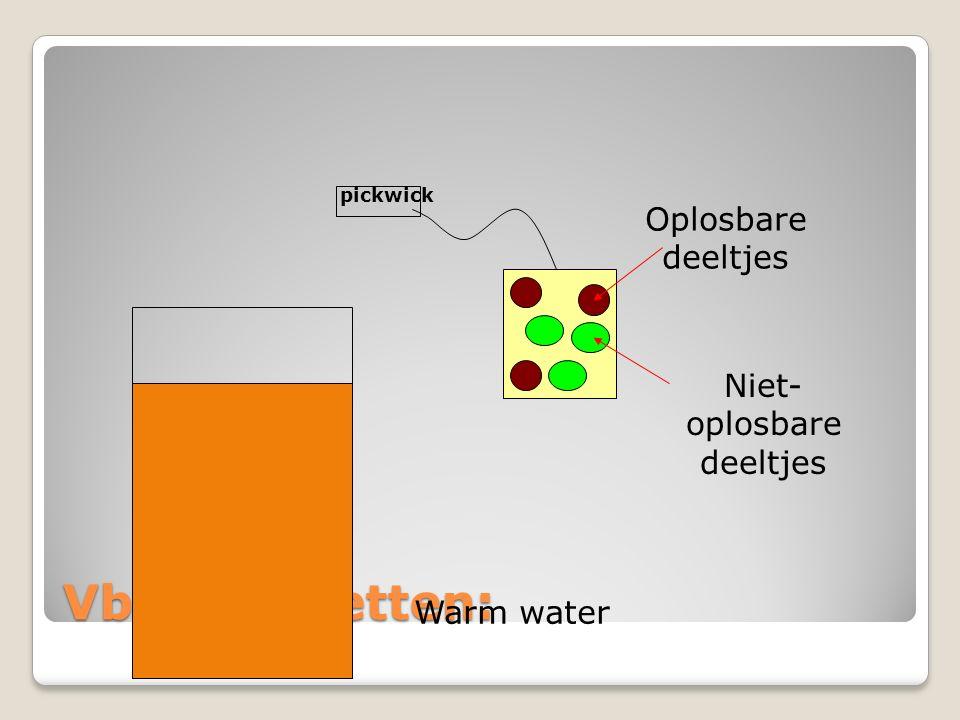 Niet- oplosbare deeltjes