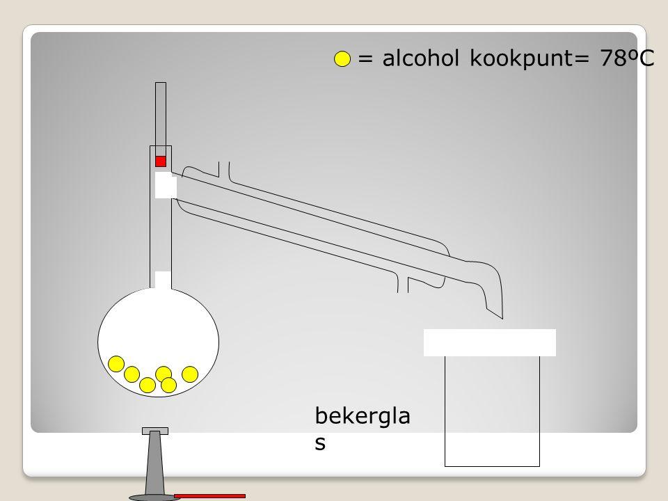 = alcohol kookpunt= 78ºC bekerglas
