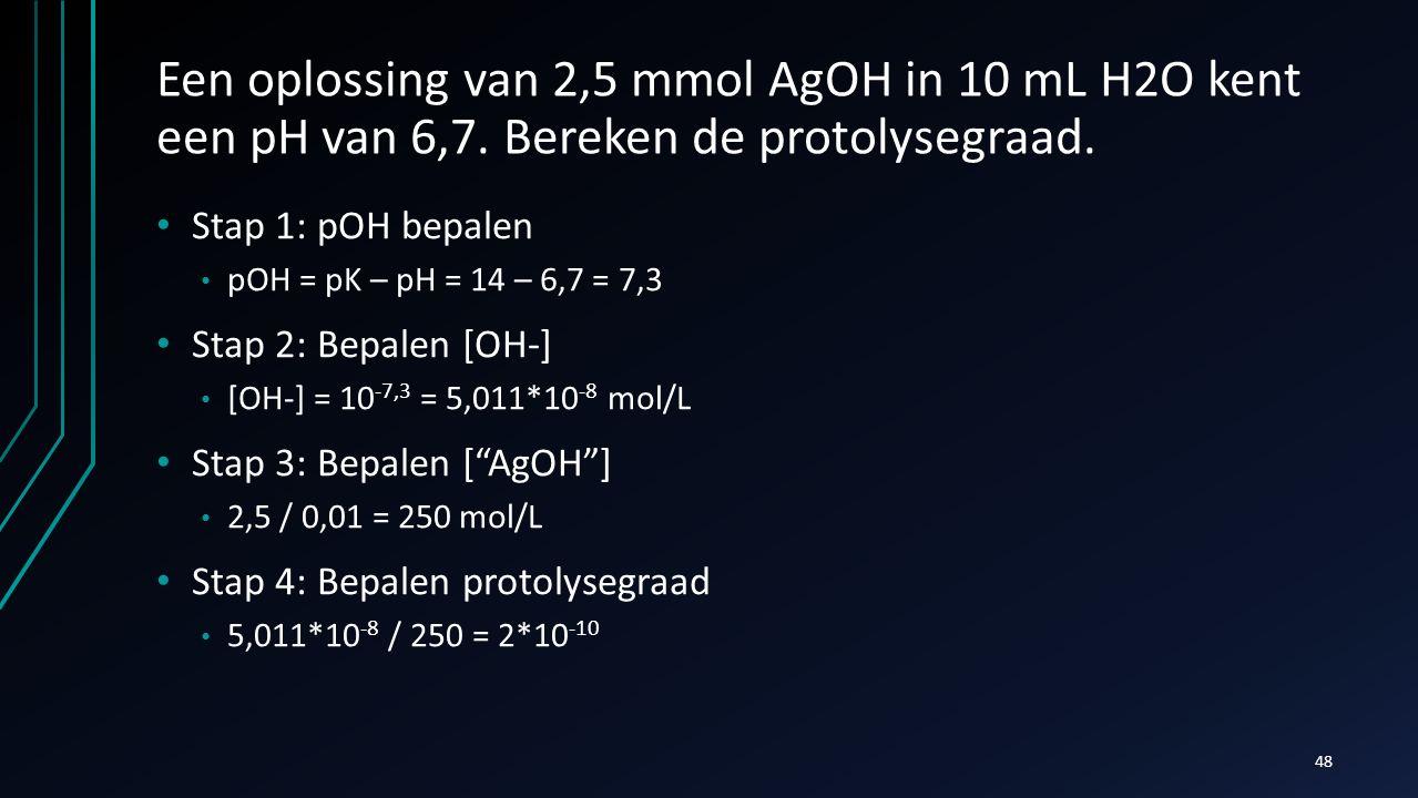 Een oplossing van 2,5 mmol AgOH in 10 mL H2O kent een pH van 6,7