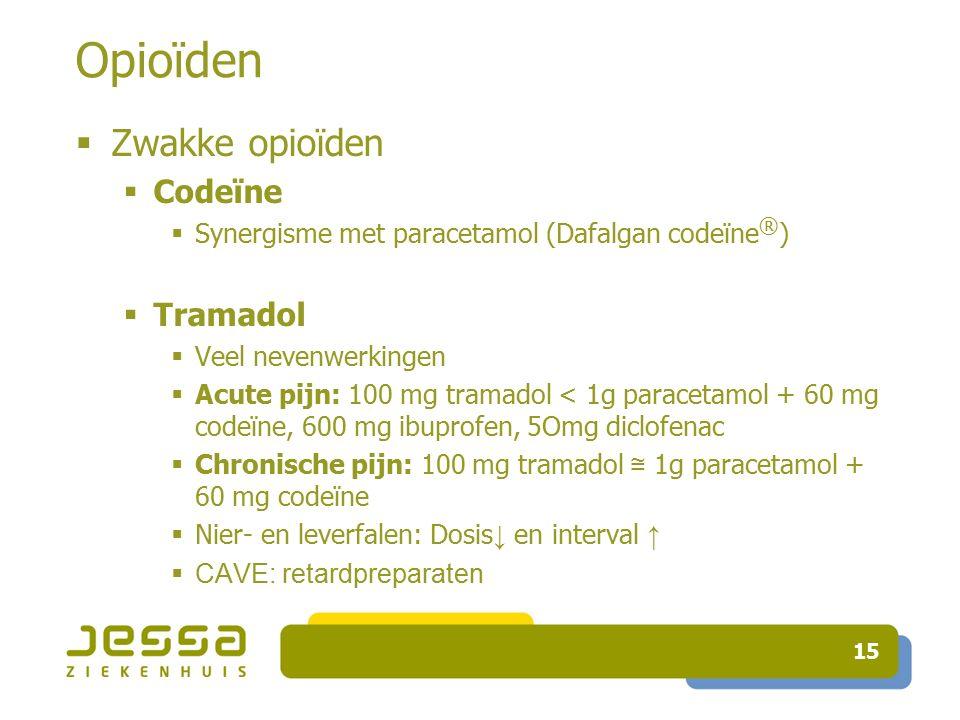 Opioïden Zwakke opioïden Codeïne Tramadol