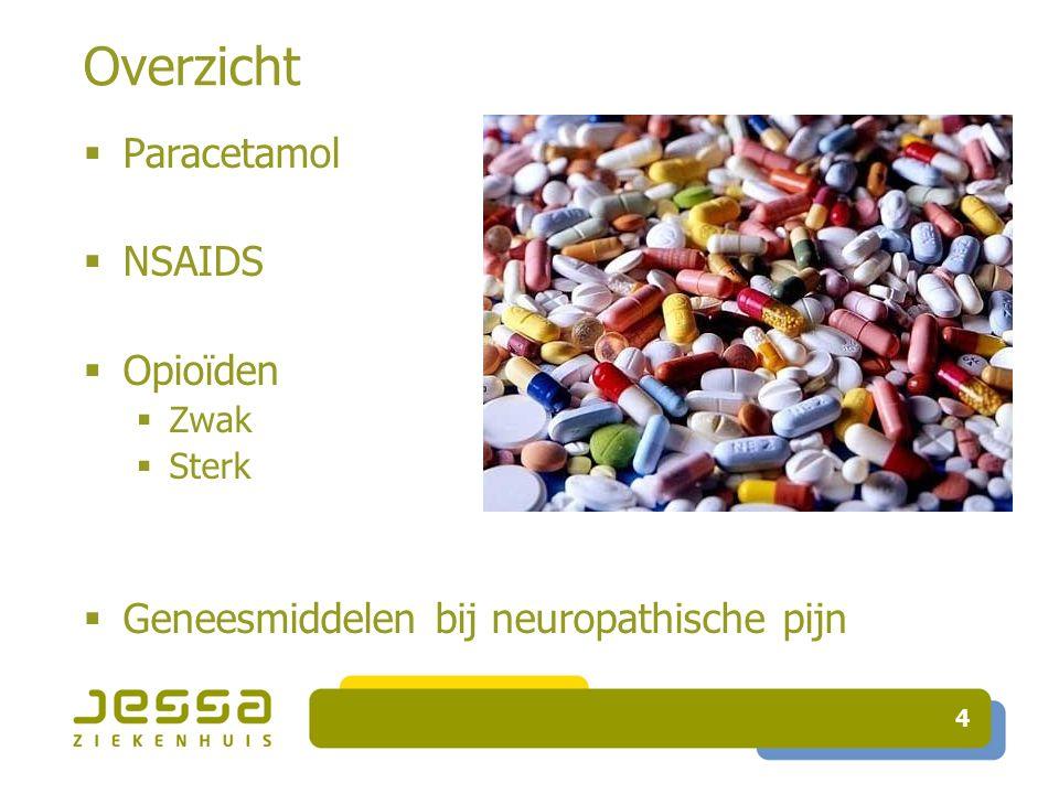 Overzicht Paracetamol NSAIDS Opioïden