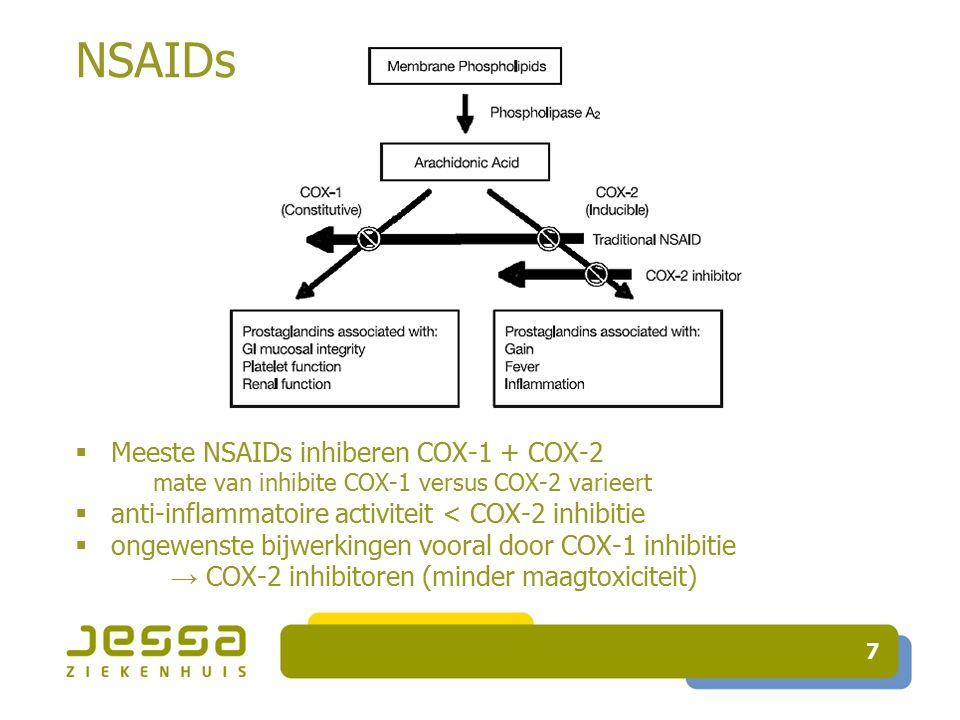 NSAIDs Meeste NSAIDs inhiberen COX-1 + COX-2