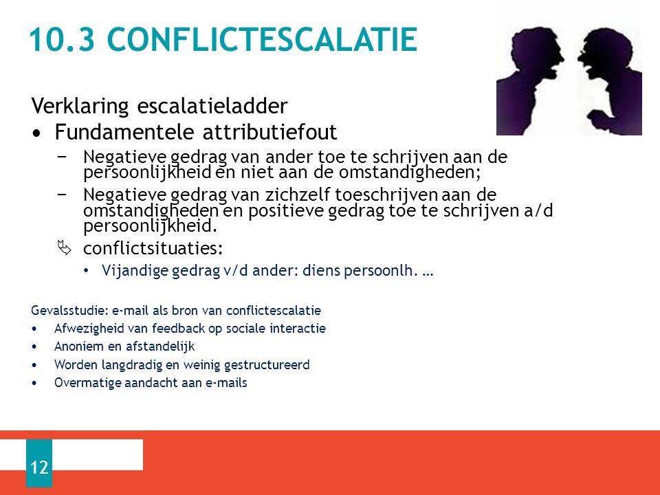 10.3 Conflictescalatie Verklaring escalatieladder