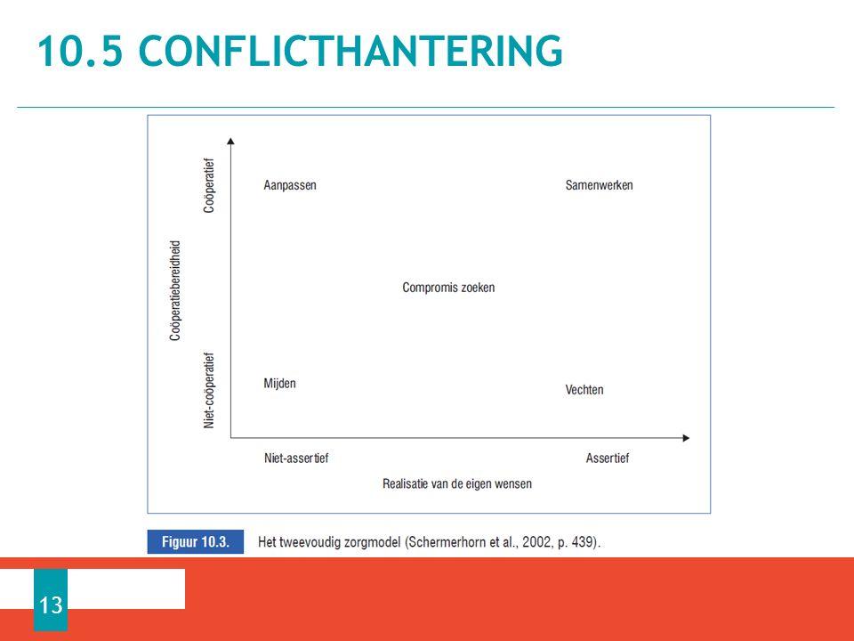 10.5 Conflicthantering