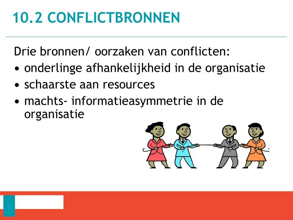 10.2 Conflictbronnen Drie bronnen/ oorzaken van conflicten:
