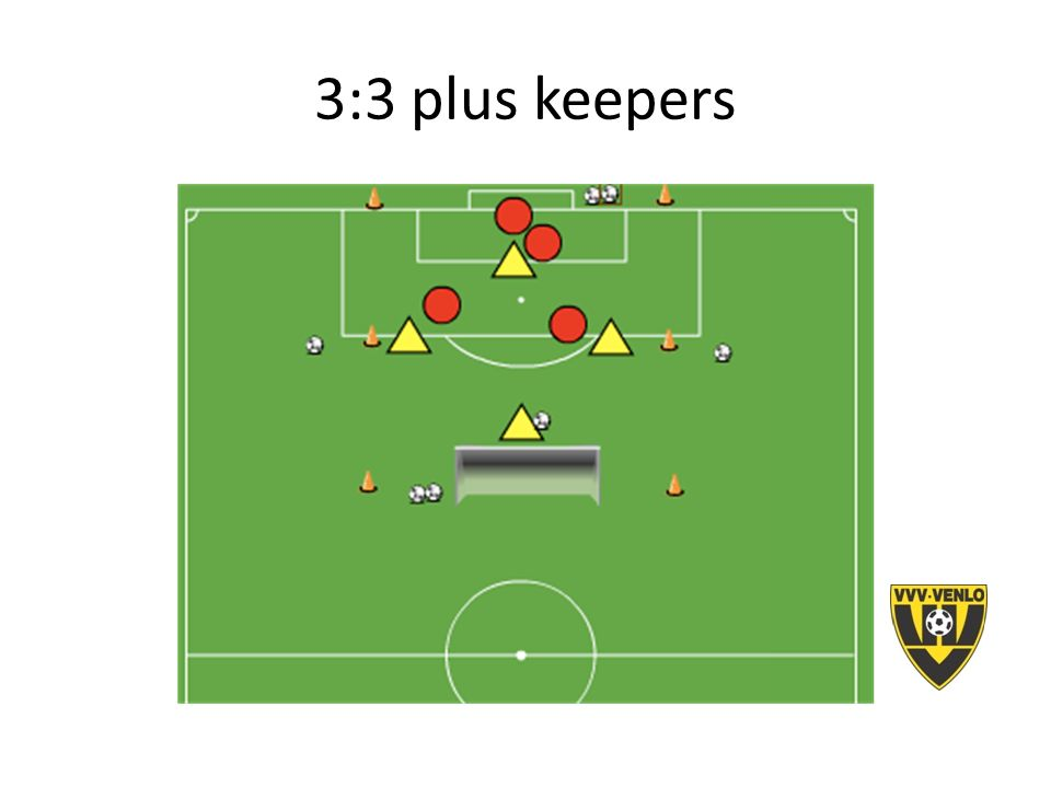 3:3 plus keepers
