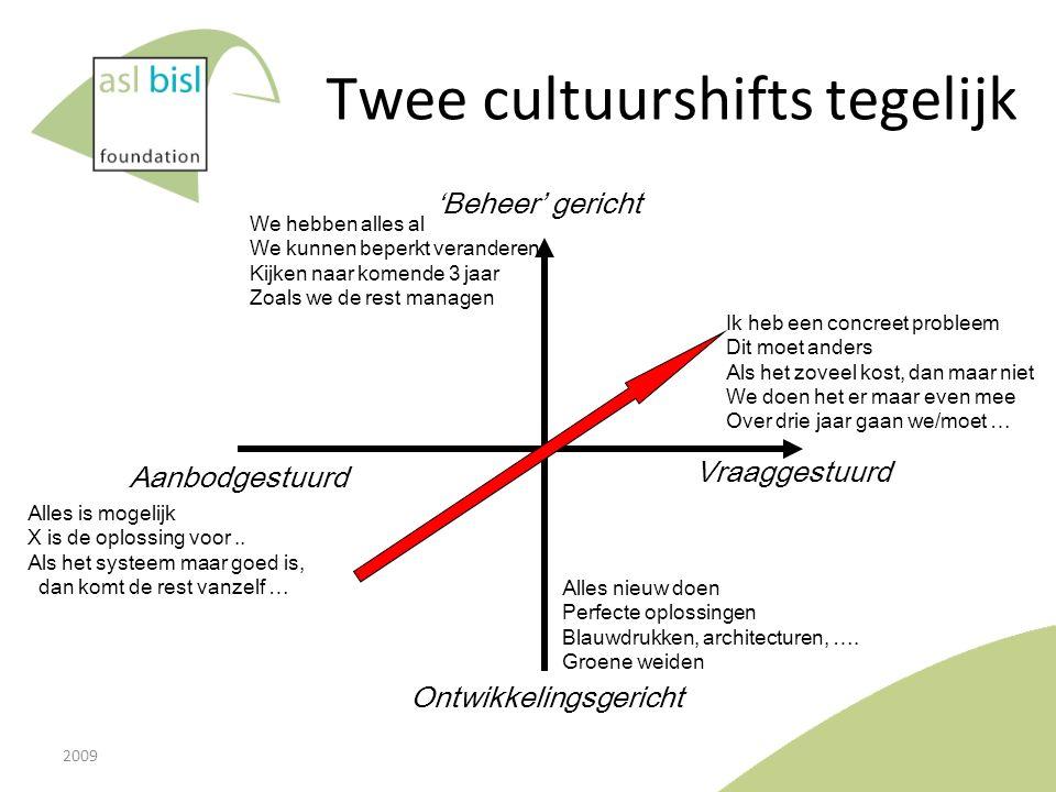 Twee cultuurshifts tegelijk