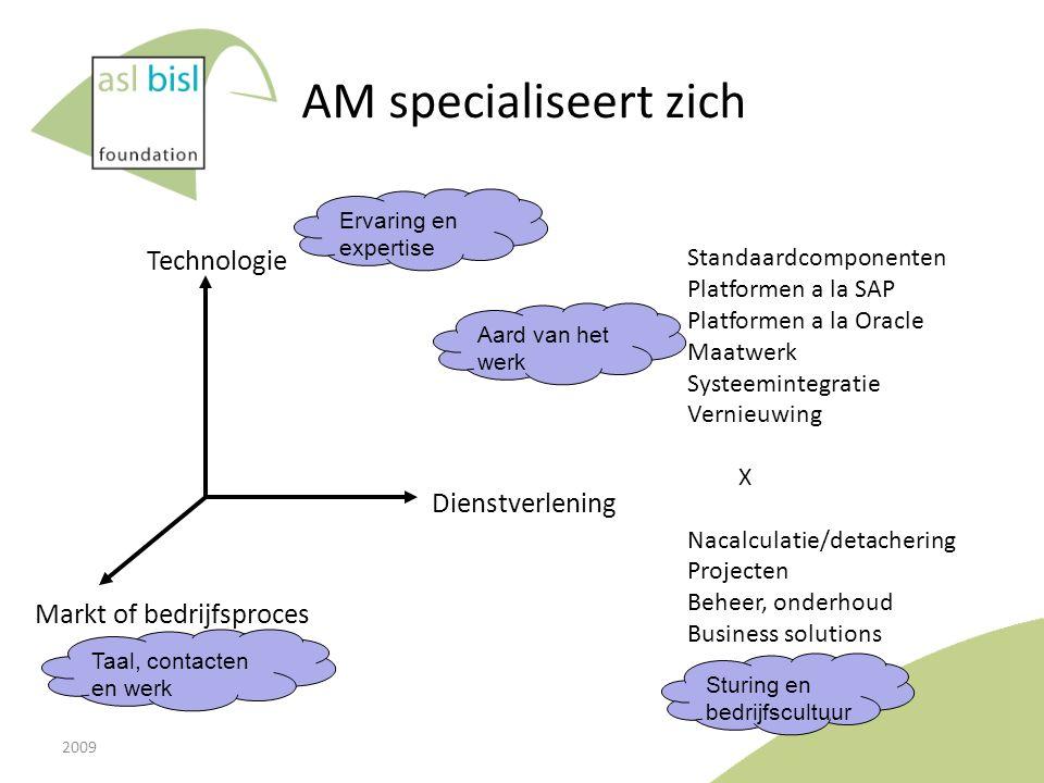AM specialiseert zich Technologie Dienstverlening