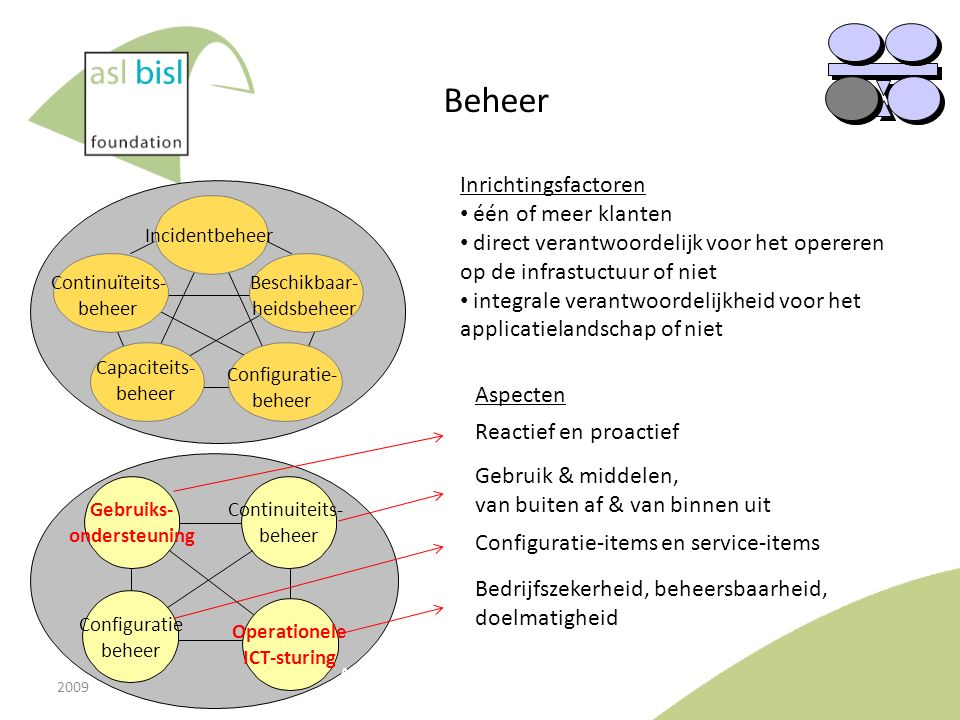 Gebruiks- ondersteuning Operationele ICT-sturing