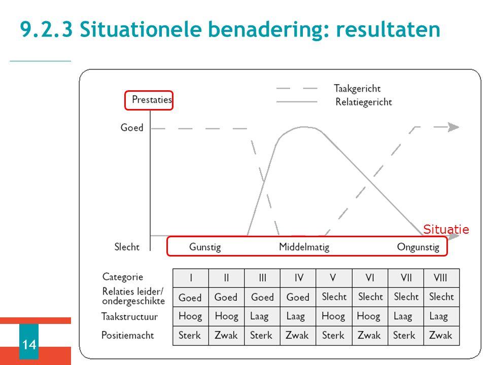 9.2.3 Situationele benadering: resultaten