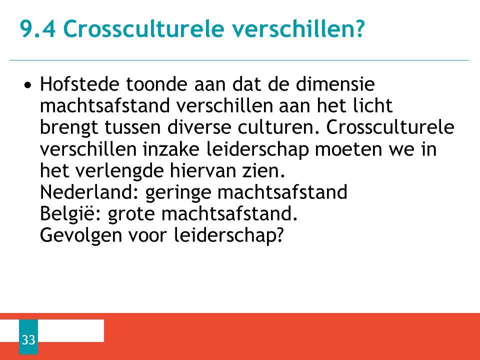 9.4 Crossculturele verschillen