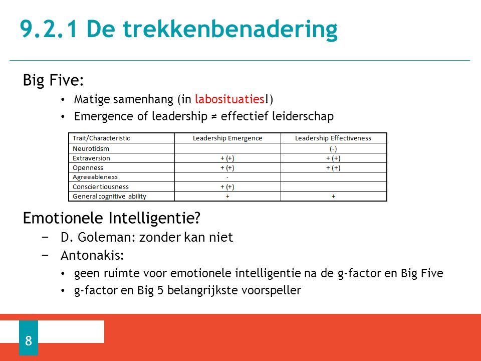 9.2.1 De trekkenbenadering Big Five: Emotionele Intelligentie