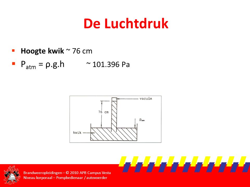 De Luchtdruk Hoogte kwik ~ 76 cm Patm = ρ.g.h ~ 101.396 Pa