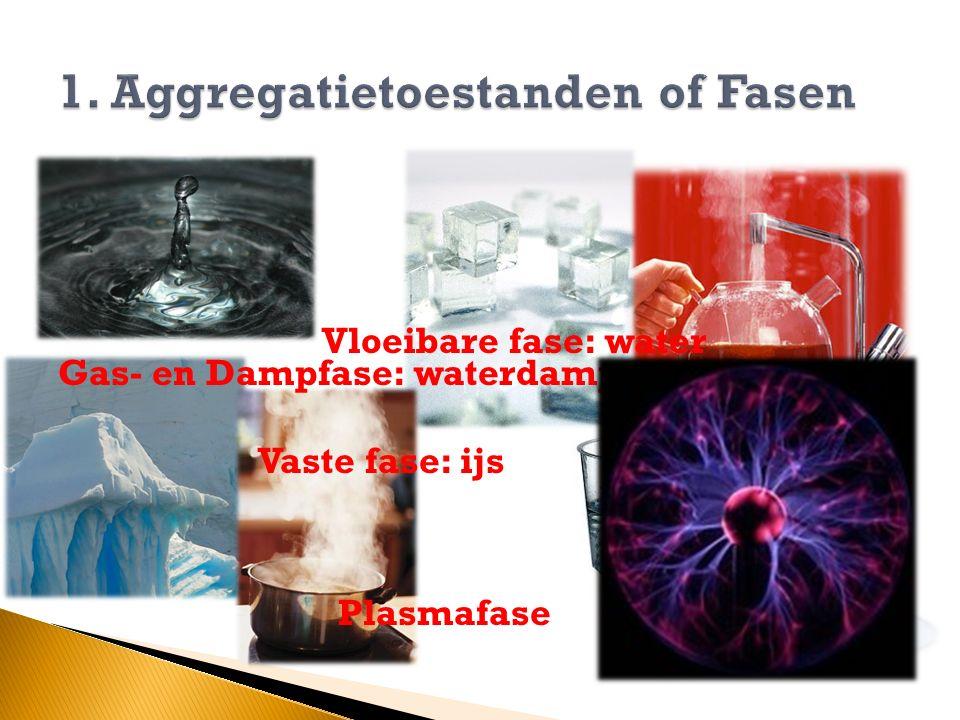 1. Aggregatietoestanden of Fasen