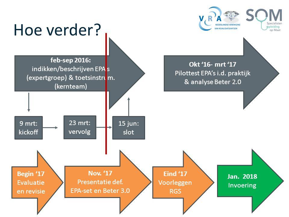 Hoe verder feb-sep 2016: indikken/beschrijven EPA's (expertgroep) & toetsinstrum. (kernteam) Okt '16- mrt '17.