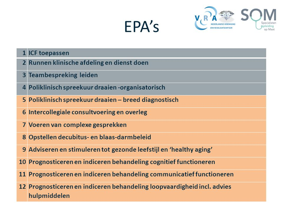 EPA's 1 ICF toepassen 2 Runnen klinische afdeling en dienst doen 3