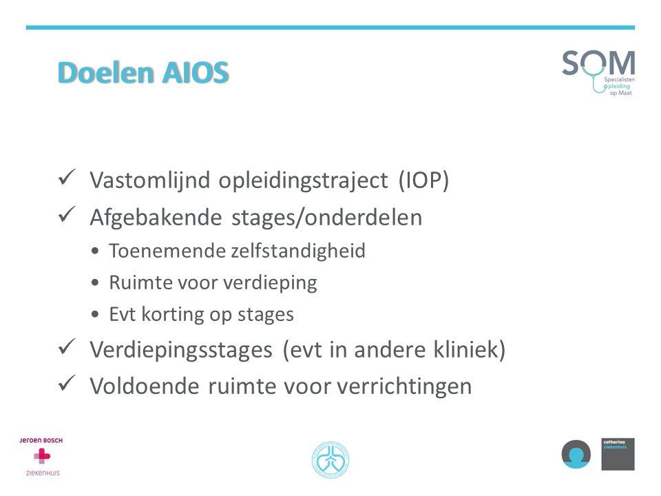 Doelen AIOS Vastomlijnd opleidingstraject (IOP)