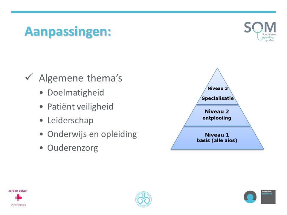 Aanpassingen: Algemene thema's Doelmatigheid Patiënt veiligheid