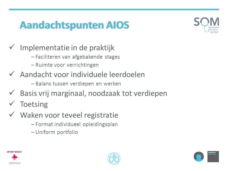 Aandachtspunten AIOS Implementatie in de praktijk