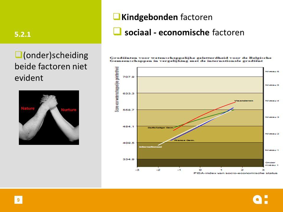 sociaal - economische factoren