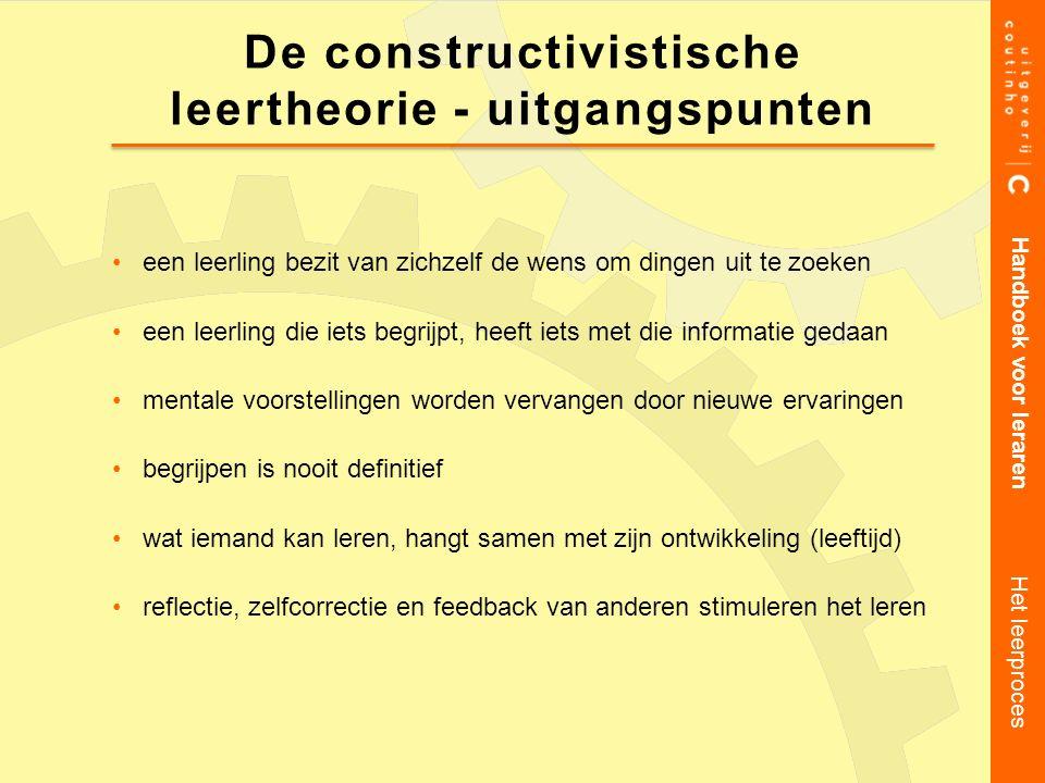 De constructivistische leertheorie - uitgangspunten