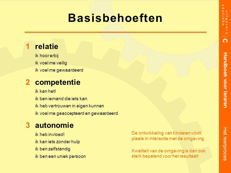 Basisbehoeften relatie competentie autonomie Handboek voor leraren