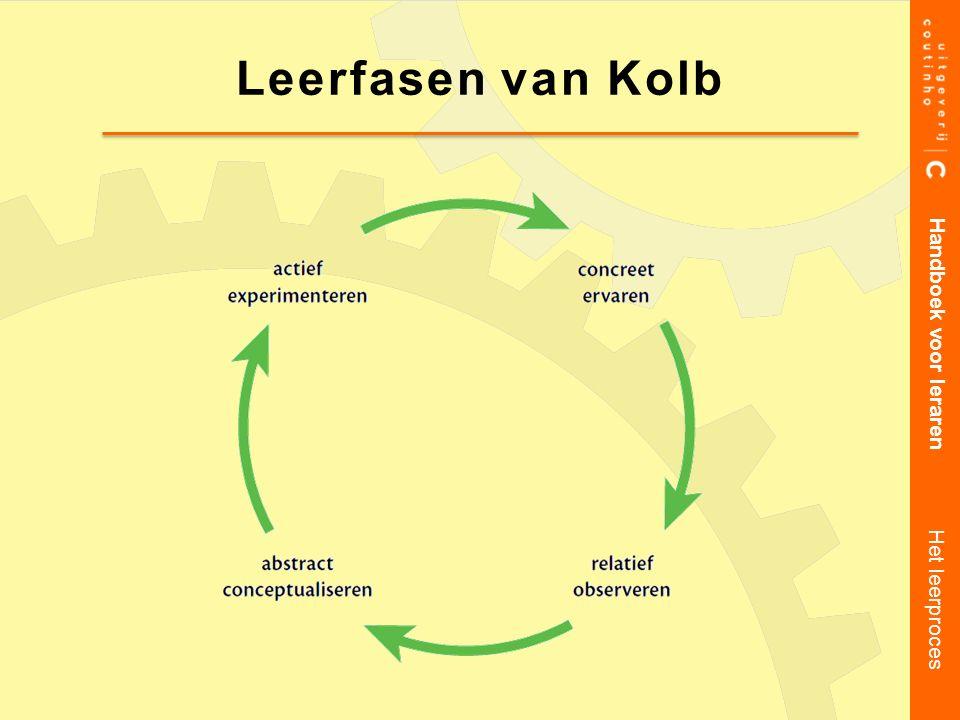 Leerfasen van Kolb Handboek voor leraren Het leerproces